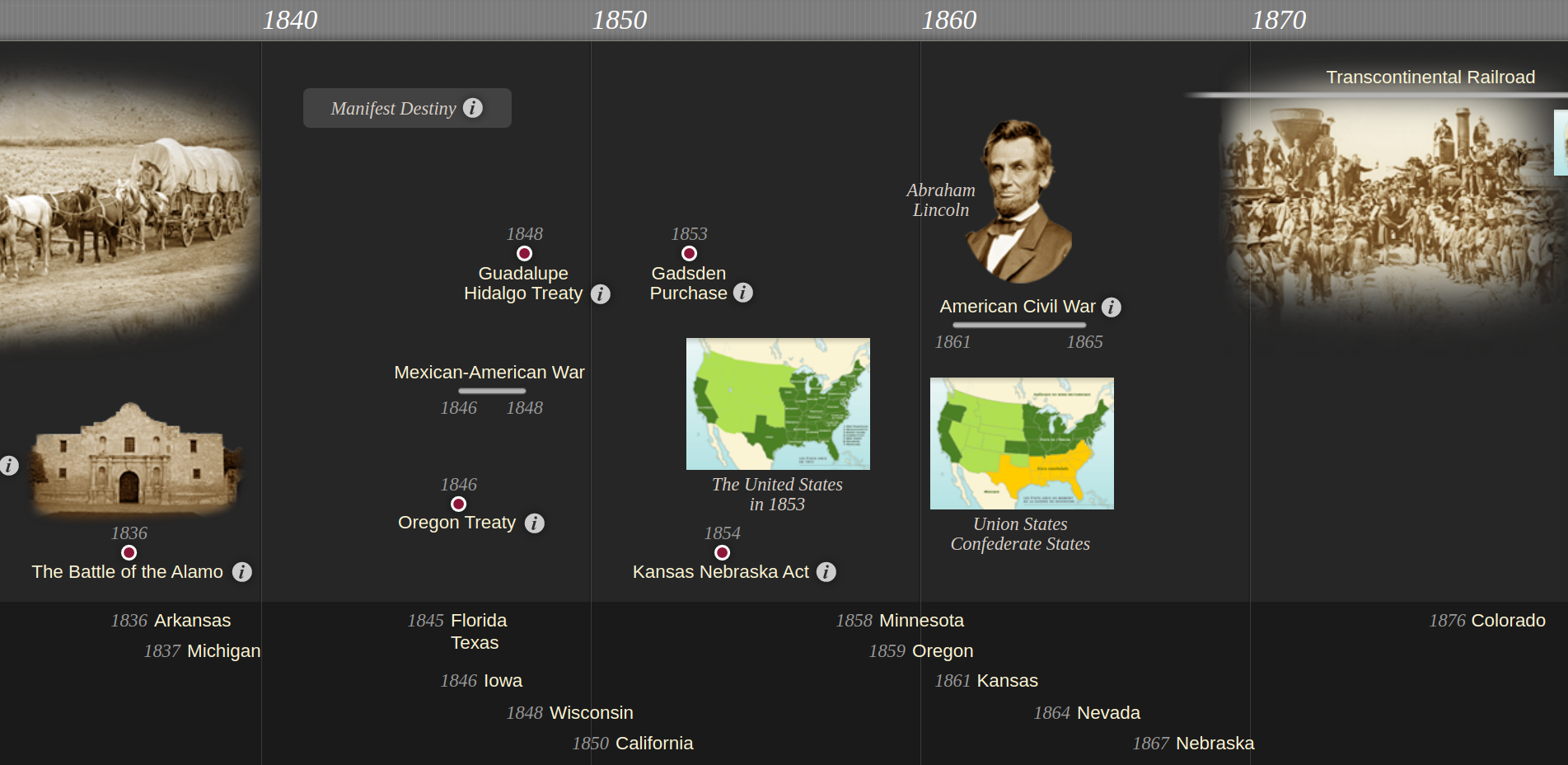 Territorial history of the United States